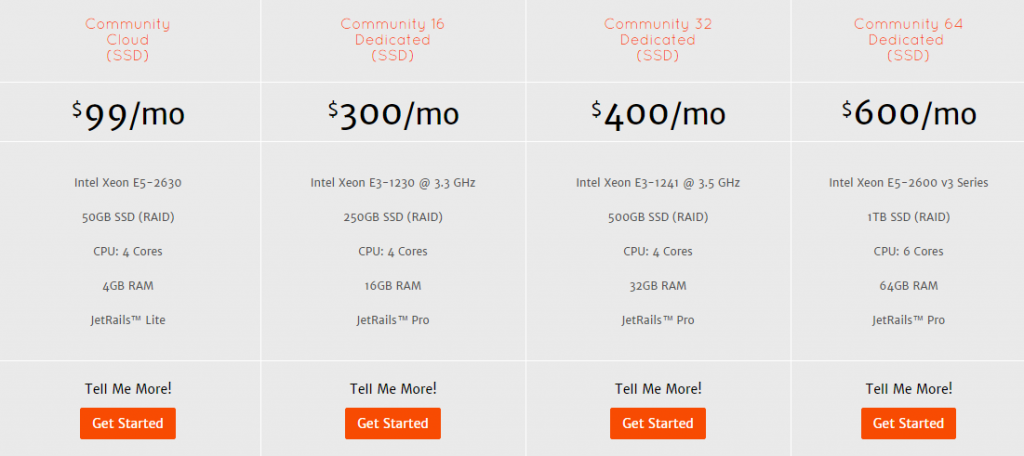 EboundHost Magento optimized hosting