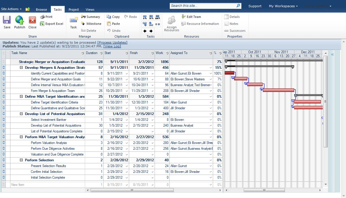 The best project management tools 2015 firebear for Online planning software
