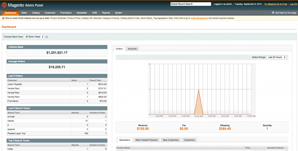 magento backend demo admin