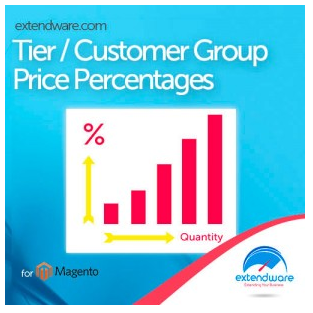 Custom Product Pricing Magento Extensions: Extendware Group Price Percentages Magento Extension