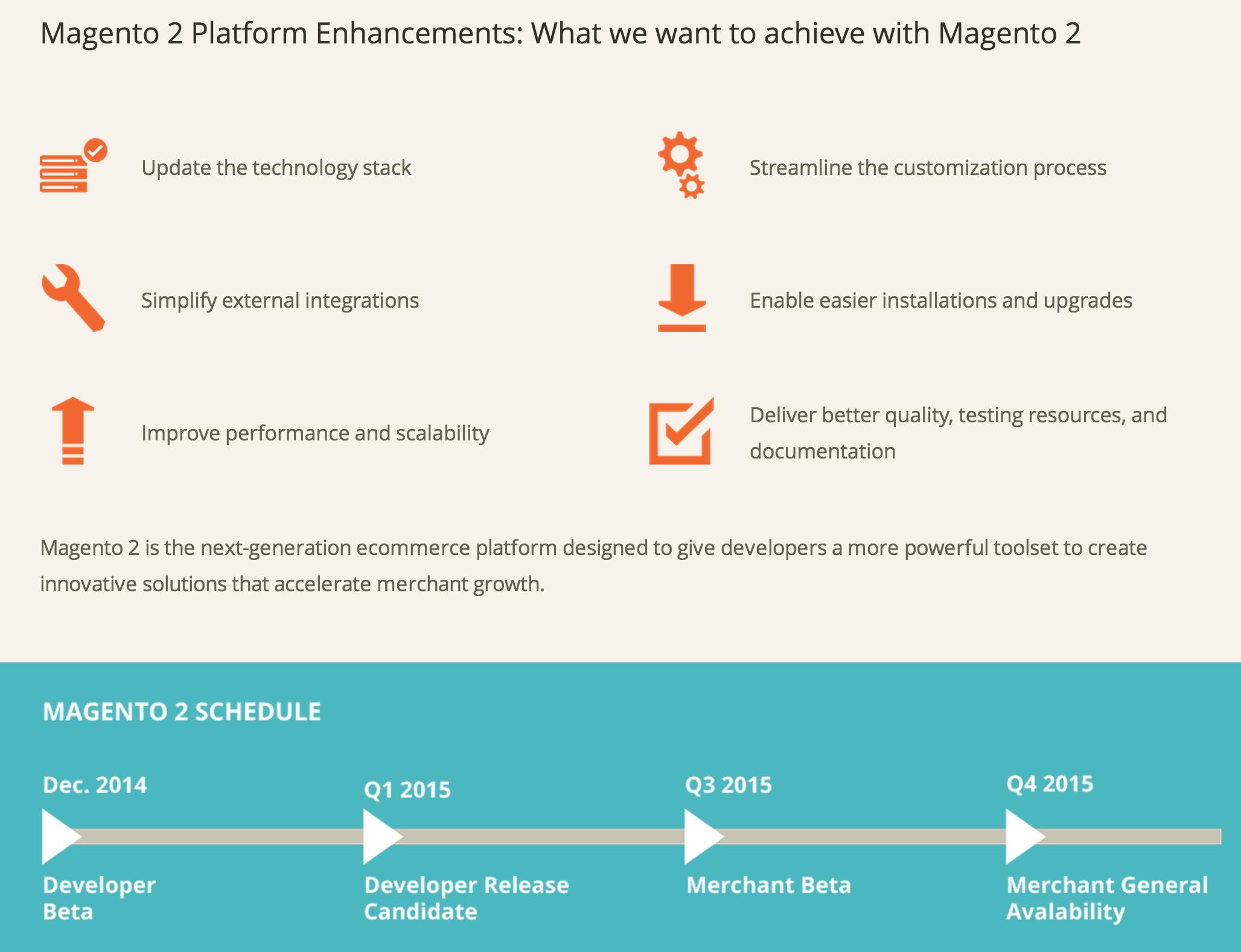 Magento 2 Overview – features, reviews, tutorials, demo | FireBear