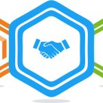 Magento 2 Referral And Affiliate Marketing Extensions