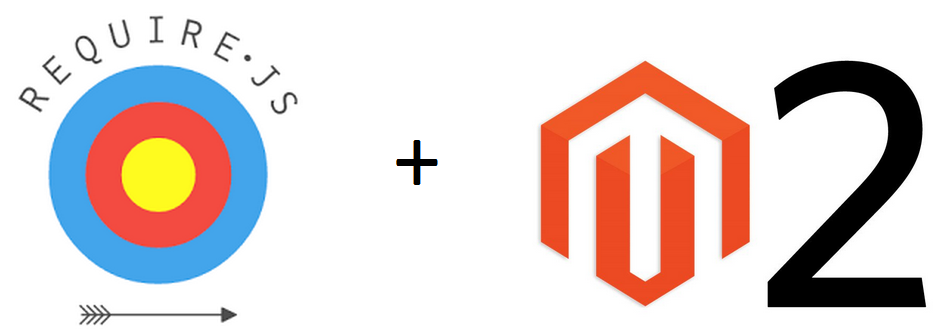 How to use RequireJS within Magento 2