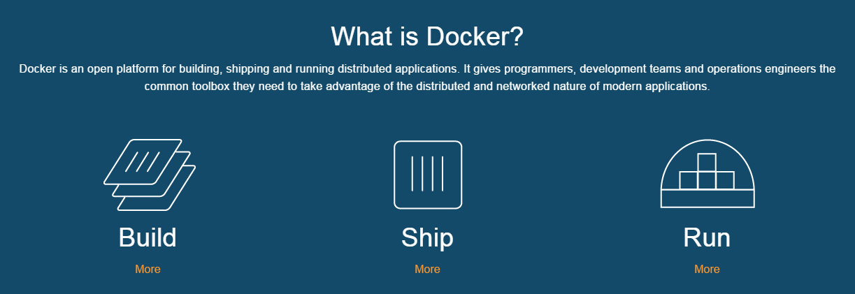 All about Docker software containers