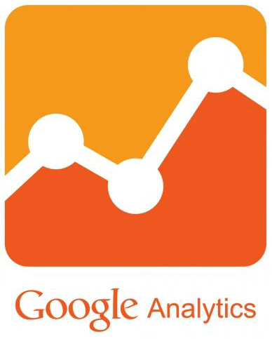 Google Analytics Magento 2 module