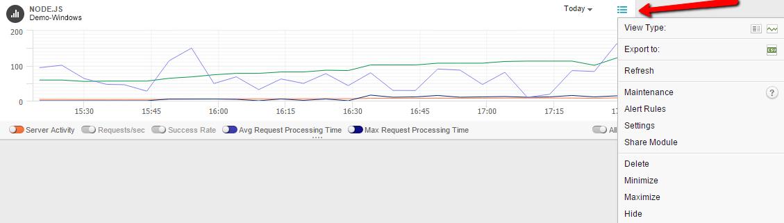 Node.JS Application Monitoring Monitis