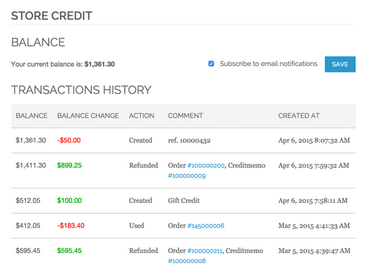 Store Credit Magento Extension by Mirasvit