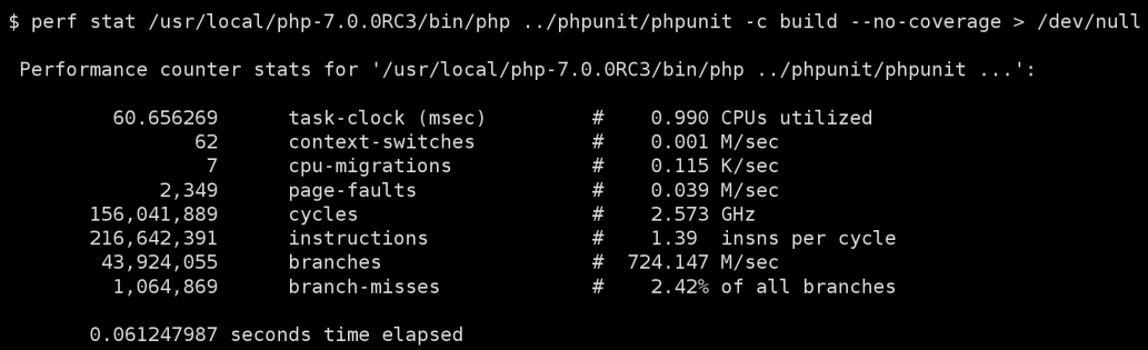 How to get ready for PHP 7