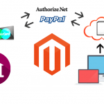 The Implementation of Payment Gateways in Magento 2