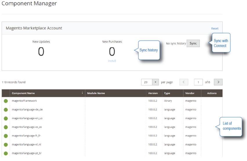 Magento 2 Component Manager
