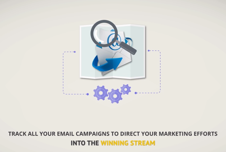Magento Email Marketing Pack от AheadWorks