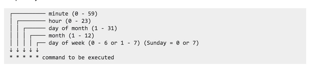 Cron syntax