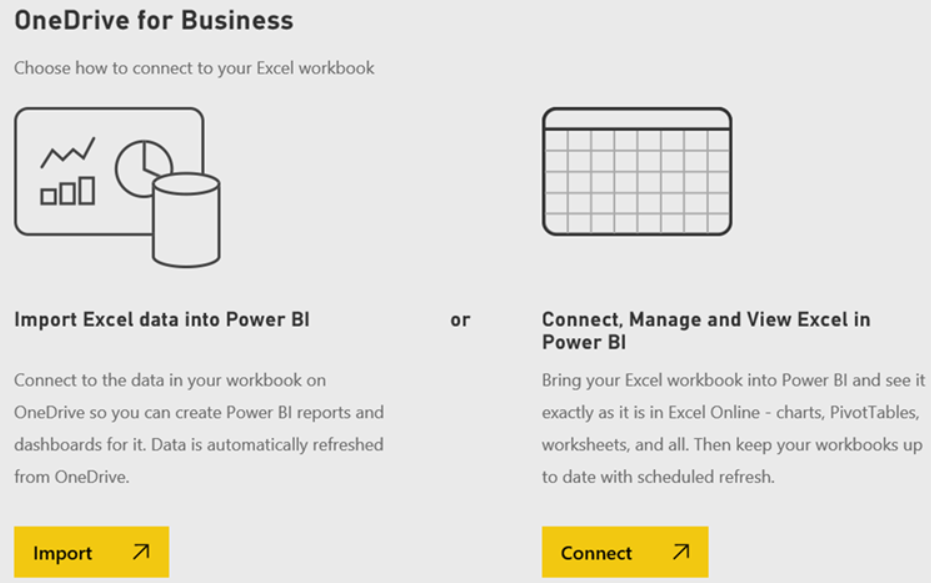 Microsoft Power BI Integration for Magento 2 | FireBear