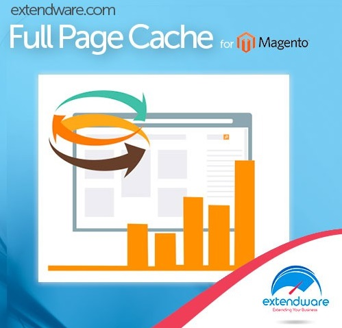 Extendware FPC Magento Module Overview