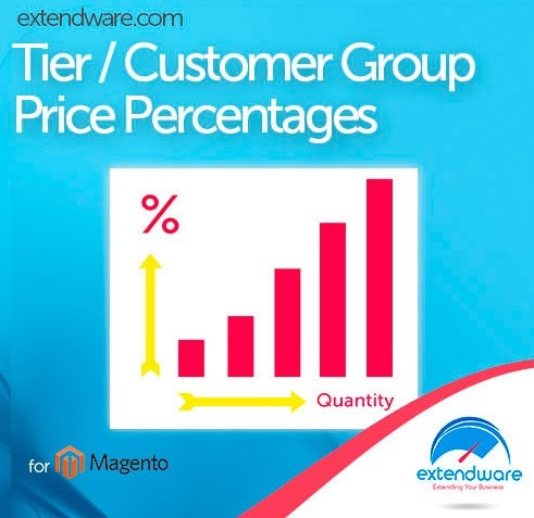 Extendware Tier Customer Group Price Percentages Magento Extension Review