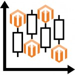 Advanced Stock Management for Magento 2
