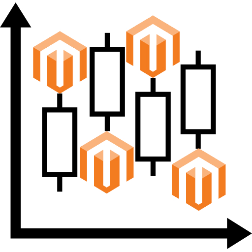 Stock Management Magento 2 Extensions