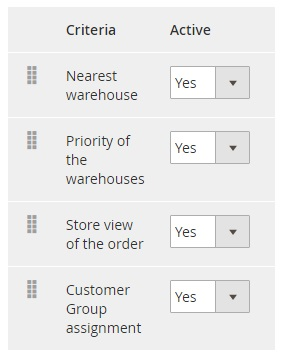 Magento 2 Multi Warehouse Extensions Comparison (Amasty, Boost My Shop, Wyomind, Magestore)
