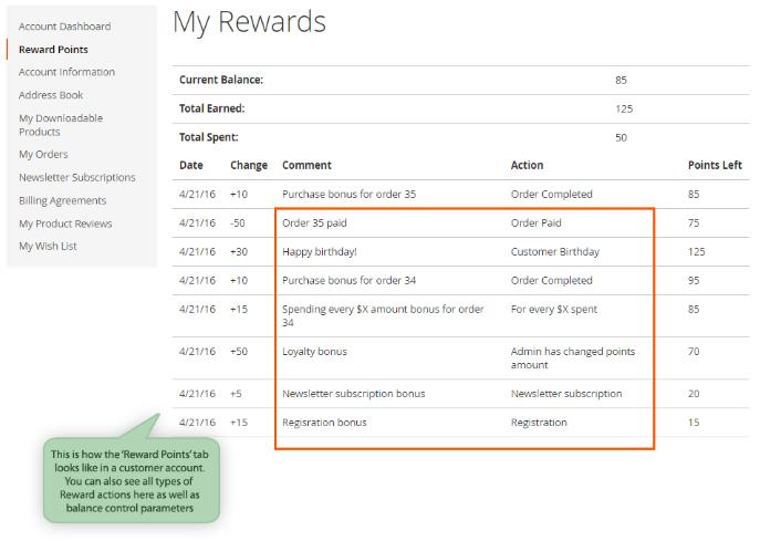 Reward Points Magento 2 Extensions