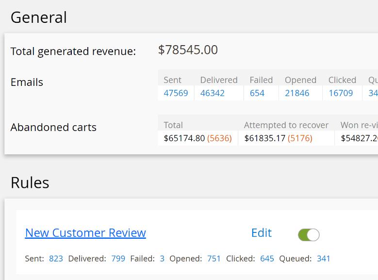 Exto.io Email Marketing Magento 2 Extension Module