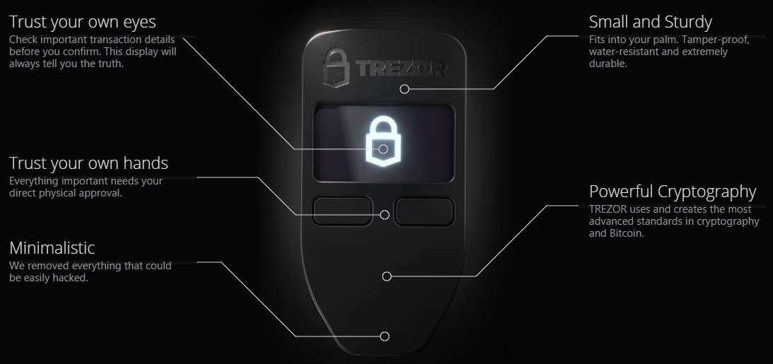 hardware cryptocurrency wallets ledger trezor