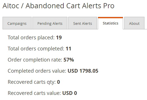 Magento 2 Abandoned Cart Emails Extension