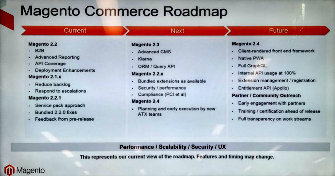 Magento 2 Roadmap 2017