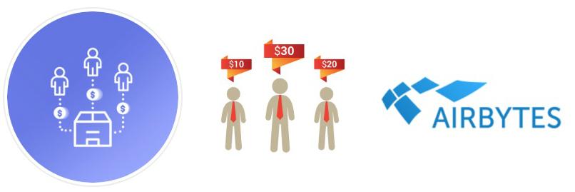 Magento 2 Customer Specific Pricing