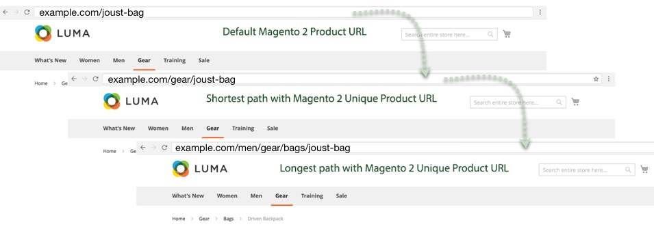 Magento 2 Product URL Extension