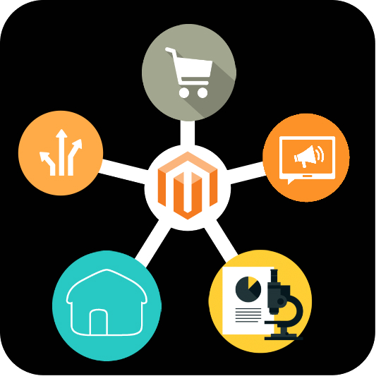 How To Synchronize Magento 2 With Any Online Marketplace To Import