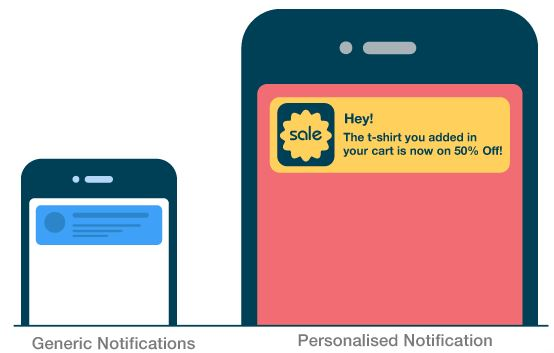 Magento 2 Push Notifications Extensions