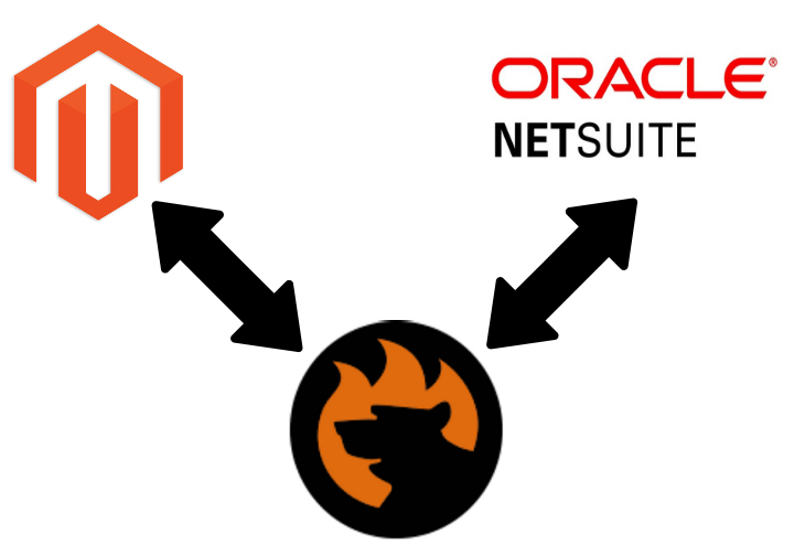 Magento 2 Netsuite Connector