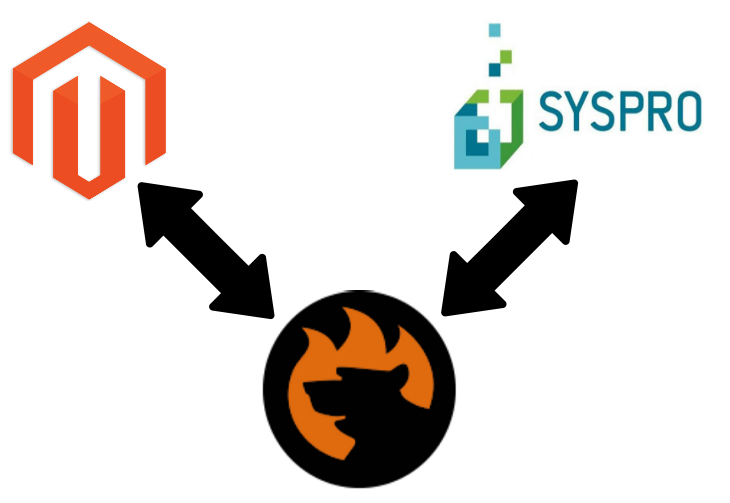 Magento 2 SYSPRO Connector
