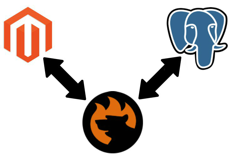 Magento 2 PostgreSQL data import