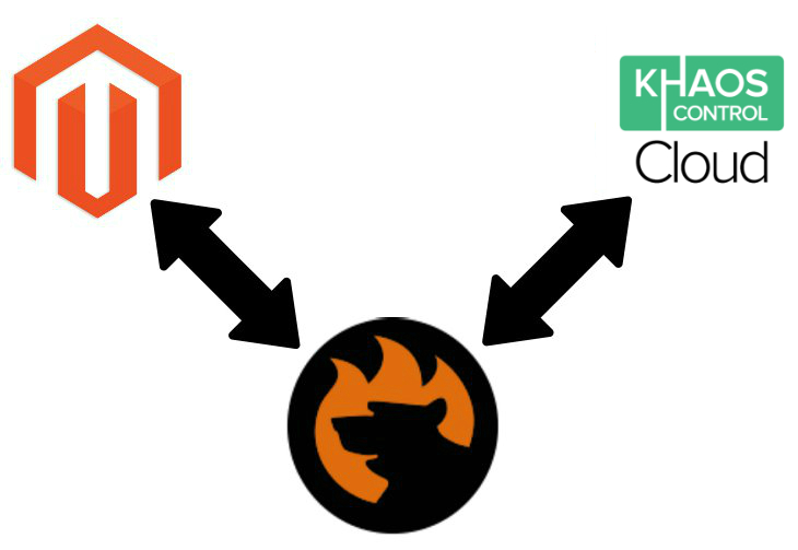 Magento 2 Khaos Control Cloud connector