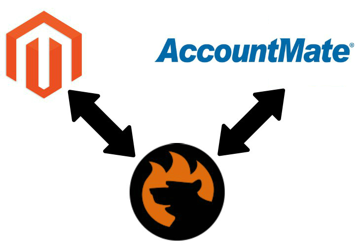 Magento 2 accountmate connector