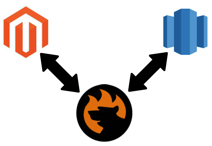 Magento 2 Amazon Redshift Data Import