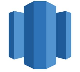 Magento 2 Amazon Redshift Data Import