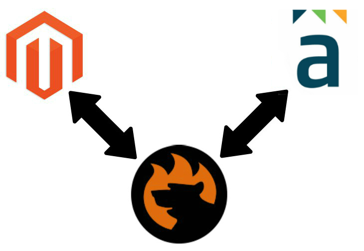 Magento 2 Aquiire Integration