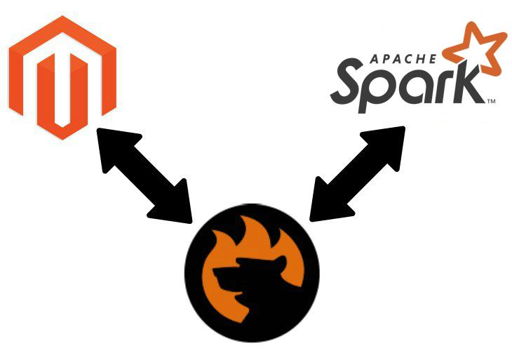 Magento 2 Spark SQL Data Import