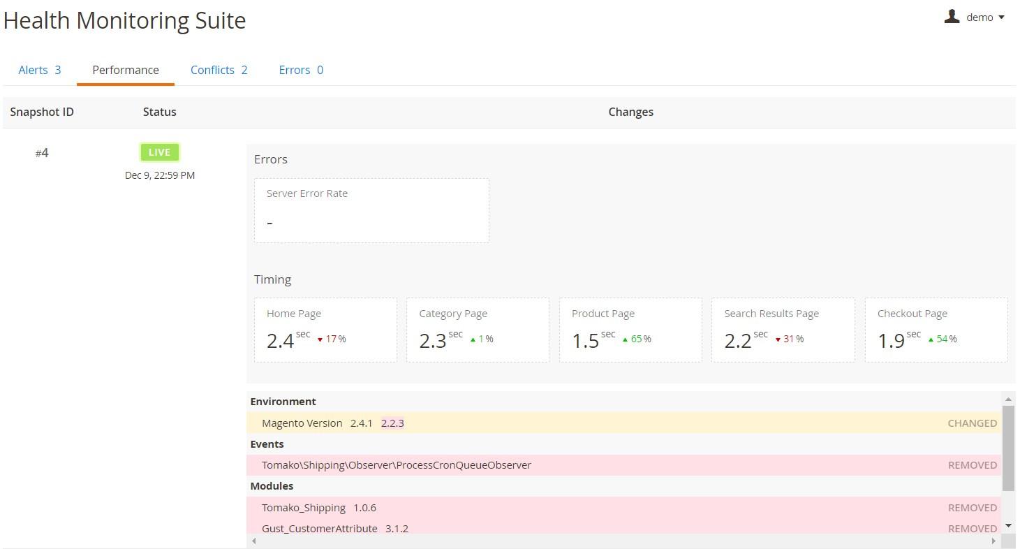 Magento 2 performance monitoring module