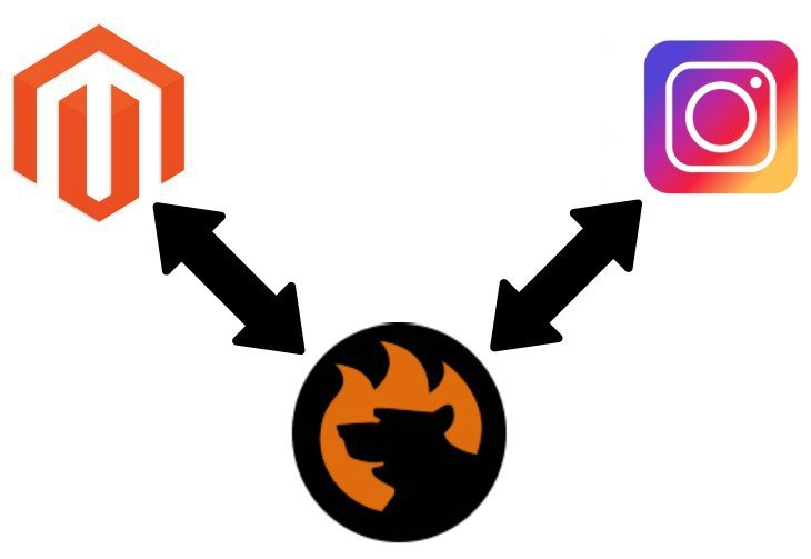 Magento 2 Instagram Integration