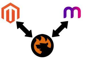magento 2 myob integration