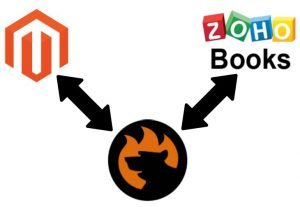 Magento 2 Zoho Books Integration
