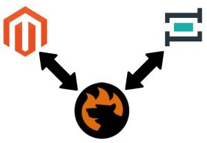 Magento 2 Crunched Integration