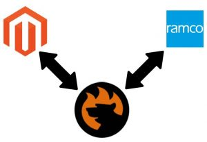 Magento 2 ramco integration