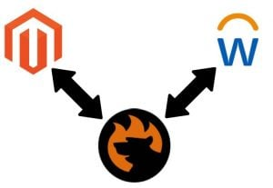 Magento 2 workday integration