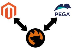 Magento 2 Pega CRM Integration