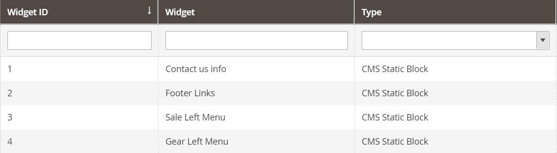Magento 2 widgets