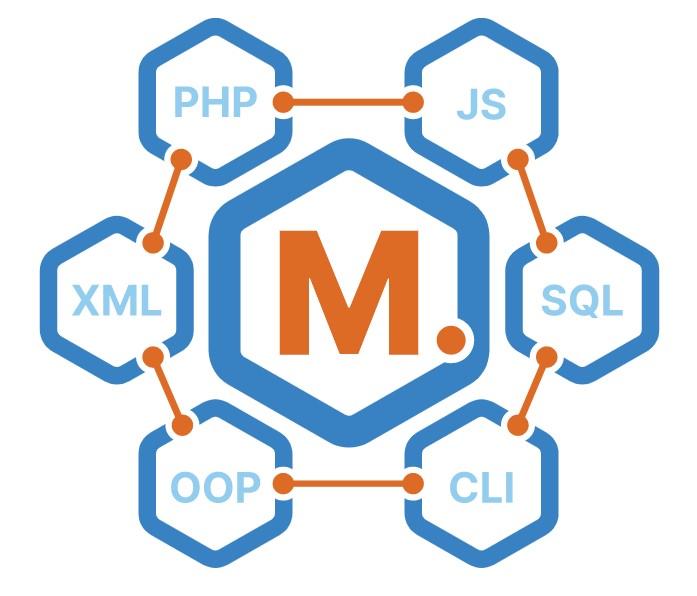m.academy magento 2 courses